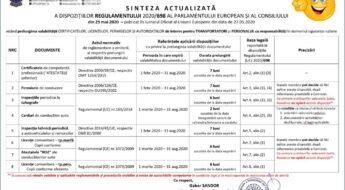SINTEZA DISPOZIȚIILOR REGULAMENTULUI 2020/698 AL PARLAMENTULUI EUROPEAN ȘI AL CONSILIULUI